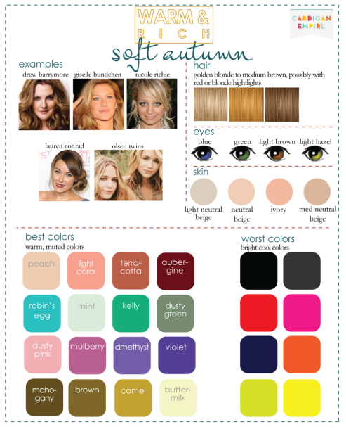 https://tichelsandphilosophy.files.wordpress.com/2013/12/e19eb-color-seasons-complexion-soft-autumn.png