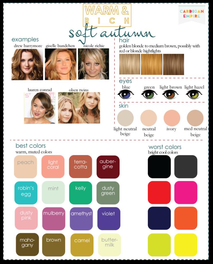 Vos couleurs, votre saison - Page 2 E19eb-color-seasons-complexion-soft-autumn